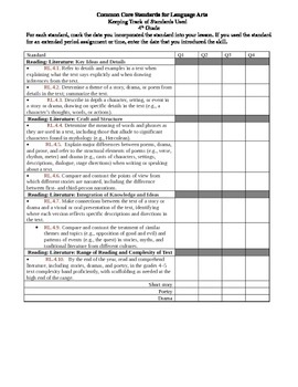 Common Core Checklist 4th Grade
