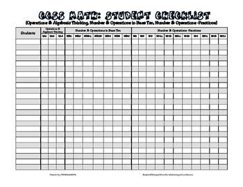 Common Core Checklist - 5th Grade - MATH