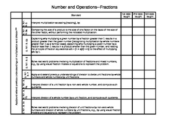 Common Core Checklist 5th grade math