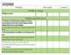 Common Core Checklist ELA - First Grade