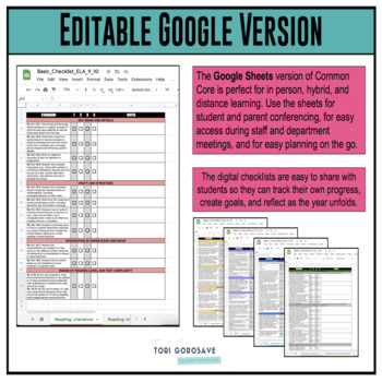 Grades 9-10 ELA Common Core Checklist