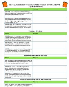 Common Core Checklist - ELA Informational Text 8th Grade