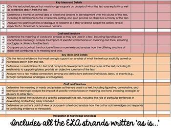 Common Core Checklist - Eighth Grade ELA