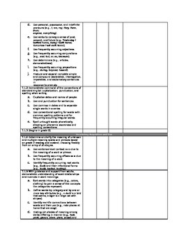 Common Core Checklist-First grade