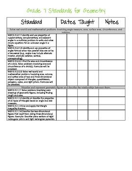 Common Core Checklist - Grade 7 Math