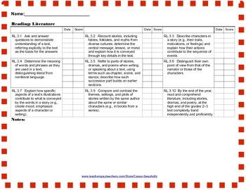 Common Core Checklist (Individual Student Assessment Checklist: Grade 3)