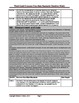 Common Core State Standards Checklist for Math (3rd Grade)