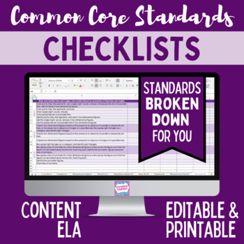 Common Core Checklist - Middle School Content ELA