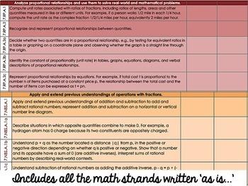 Common Core Checklist - Seventh Grade Math