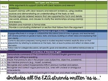 Common Core Checklist - Sixth Grade