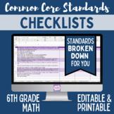 Common Core Checklist - Sixth Grade Math