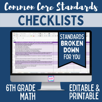 Common Core Checklist - Sixth Grade Math