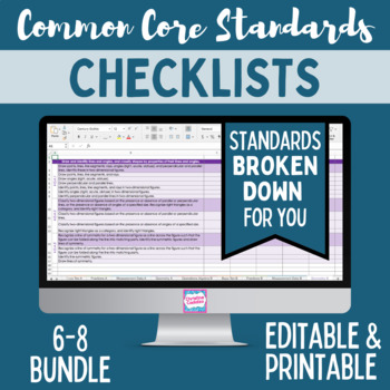 Common Core Checklist - Sixth, Seventh, & Eighth Grade