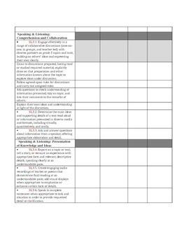 Common Core Checklist Third Grade