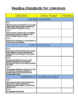 Common Core Checklist for 2nd Grade