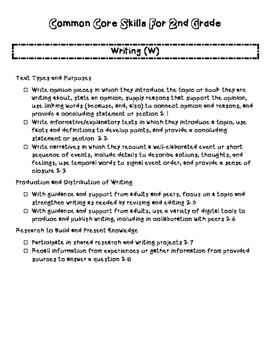 Common Core Checklist for 2nd Grade Reading & Language Arts