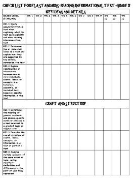 Common Core Checklist for ELA Reading