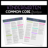 Common Core Checklist for Kindergarten