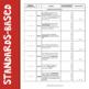 ELA Standards Checklist 7