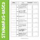 ELA Standards Checklist