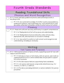 Common Core Checklist for Teachers: Grades 3-4 ELA