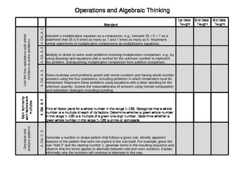 Common Core Checklist math 4th grade
