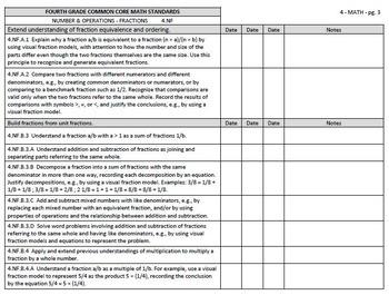 Common Core Checklists – 3-5 Bundle - English/Language Arts and Math