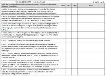 Common Core Checklists – 6-8 Bundle - Math