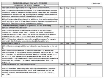 Common Core Checklists – First Grade English/Language Arts and Math