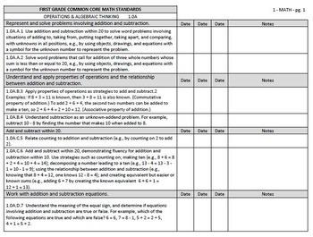 Common Core Checklists – K-2 Bundle - English/Language Arts and Math