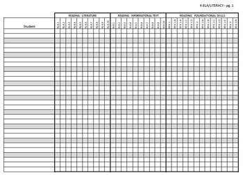 Common Core Checklists – Kindergarten English/Language Arts and Math