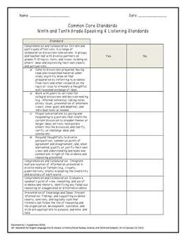 Common Core Checklists (Language, Listening, & Speaking) 6-12