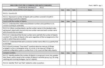 Common Core Checklists - Pre-K- ELA & Math