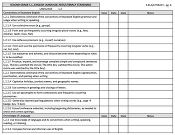 Common Core Checklists – Second Grade English/Language Arts and Math