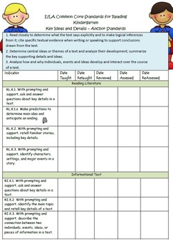 Common Core Checklists for Kindergarten ELA and Mathematics