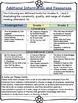 Common Core Checklists for Teachers: K-2 ELA and Math BUNDLE!