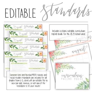 Editable Common Core Standards Checklists for grades K-5
