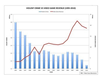 CC Citing Evidence About Video Games Printable
