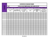Common Core Class Chart 2nd grade Speaking and Language