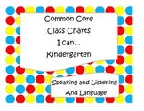 Common Core Classroom Chart Kinder Speaking and Langauge