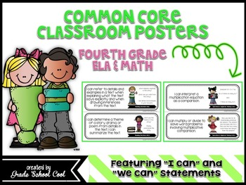 Common Core Classroom Posters: Fourth Grade: ELA & Math