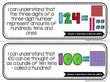Common Core Classroom Posters: Second Grade: Math