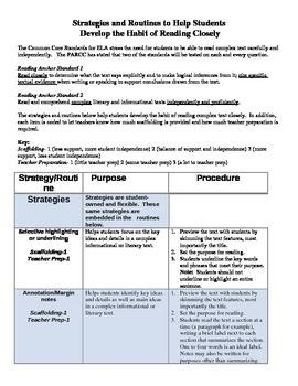 Common Core Close Reading Strategies and Routines