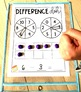 First Grade Math  *Operations and Algebraic Thinking* Comm