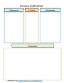 Difficult made Easier Compare and Contrast Organizer