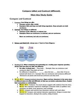 Common Core Compare and Contrast Unit