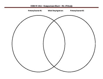 Common Core Comparison Tool