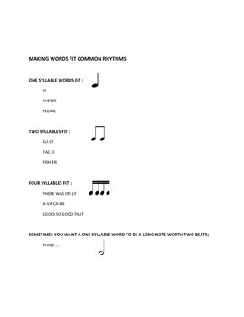 Common Core Composition Literacy in Music