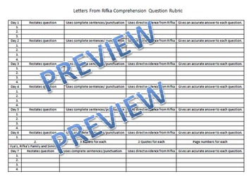 Common Core Comprehension Letters From Rifka Student Packet