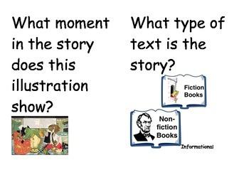 Common Core Comprehension Posters